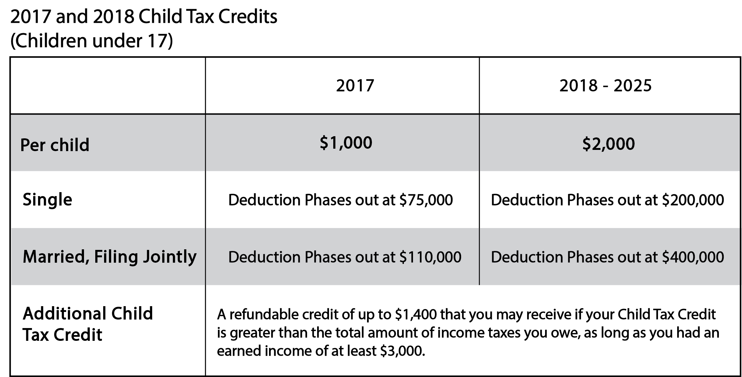 2017 2018 Child Tax Credit Jpg